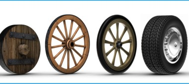 История возникновения колеса