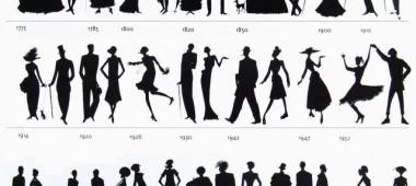 История моды. Как одевались раньше